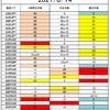 FX サイクル理論 今後の戦略(8/16~)