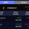 保有株は下落