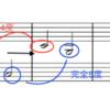 ショパン「幻想即興曲」トリオ〜ピアノ曲 楽曲分析〜
