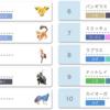 【ポケモン剣盾】2021年3月使用率ランキング一覧(シングル)