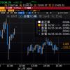 【株式】米中貿易紛争改善期待で反発