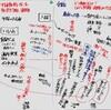 今後30年の日本の教育事情