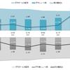 【今季昇格に向けた傾向と対策】データで振り返る ジェフ千葉2016シーズン ~90分+ATの時系列分析編~