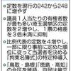 参院6増案、与党押し切る 野党「身を切る改革に逆行」 - 東京新聞(2018年7月12日)