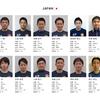 【告知】歴史的一戦!国際大会デフフットサルチャレンジカップ!