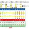 ゲノム医療入門―4