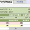 トーセイリート(3451)、大和ダイレクトでのPO抽選結果