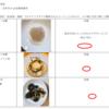『 #アレルギー専門医 #受診 #報告資料 』