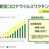 横浜市新型コロナウイルスワクチン接種状況(2021.08.10)
