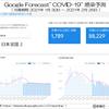 新型コロナウイルス災害、Google AI 予測による、全国と主要都道府県の感染被害予測 (1月31日)