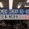 犯罪見逃し大国日本。殺人率が異常に低い理由は殺人を事故や変死で処理しているからではないか