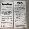 今日の出費は1847円。柏餅を衝動買いしてしまいました。
