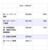 2020/09/16(水)