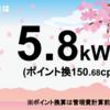 【発電量報告】3月21日のCHANGE発電量