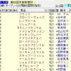 京都新聞杯2018軸馬予想