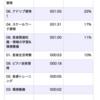 2020/07/10(金)