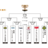 話題がない横浜ビー・コルセアーズ / 躍進のビーコルU15