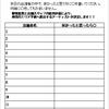 第3回アコパラ横須賀プライム店ショップオーディションの人気投票結果発表!!