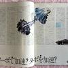 「クルマの広告の記憶」