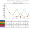 各種数値で見るネットプロレス大賞2019:MVP編