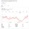 wealthnavi[ウェルスナビ]/AGG iシェアーズ・コア 米国総合債券市場 ETFから分配金を受領(2019年2月)