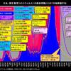 2021年3月3日時点の超概略予測「東京のコロナ感染者50人以下は5月後半か?」