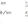 北海道旅行記 その4(美瑛の丘編)