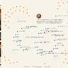 miilGraphがウェブアプリになりました