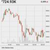 暴落するビットコイン高騰する分裂したコイン