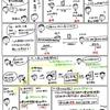 簿記きほんのき48【仕訳】電子記録債権(債務)その1