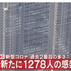 1月5日東京都新規感染者1278人!新型コロナ感染拡大過去2番目!明日2000人越えも