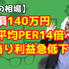 【今日の相場】#4月15日  評価損140万円 日経平均PER14倍へ上昇 1株当り利益急低下