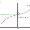 線形回帰モデルと最小二乗法