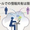 【Web上で編集・共有できるプロジェクト管理ツール Brabio】