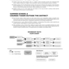 Math Flow Chart・実力別の数学コース