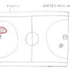 バスケットボールのルール ✖ 授業の作り方(ドリブルゾーン・フリーシュートゾーン・グリッド線)