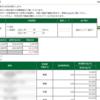 本日の株式トレード報告R2,02,06