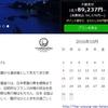 株式会社ひらまつ(2764)「THE HIRAMATSU HOTELS & RESORTS 熱海」の予約状況