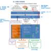 成人の進行性運動失調における診断と治療:検査|神経内科の論文学習