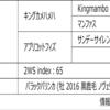 POG2020-2021ドラフト対策 No.138 エルディアブロ