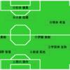 【試合レビュー】「ただ一言、完敗。だから逆にスッキリ」リーグ戦第4節*横浜F・マリノス戦(0-3●)