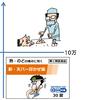 スイッチOTC薬の控除、キーワードは10万円、の巻