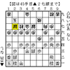 2018.5.13 県名人戦 その1