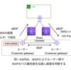 AWS Direct Connectの勉強その5 経路選択と冗長化
