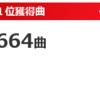 火水連続カラオケ後編(3月頭)