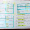 第九回 スペイン語学習; -ar動詞 直説法現在