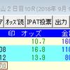 2018/09/09(日) 4回中山2日目 10R ながつきS ダート1200m