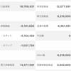 2/28(木)本日の損益+68,300円(-_-)