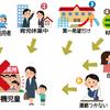 【追記】横浜市の「保留児童」について考える、あいまいな定義のわたし