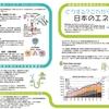 No.735(2019.8.27)どうする? これからの 日本のエネルギー